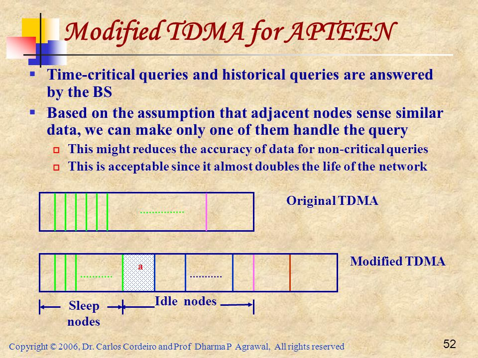 Copyright © 2006, Dr. Carlos Cordeiro and Prof Dharma P Agrawal, All rights reserved 52 Modified TDMA for APTEEN  Time-critical queries and historica
