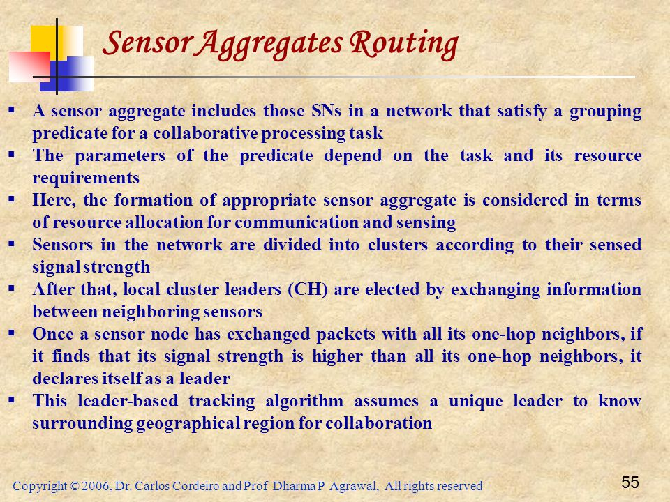 Copyright © 2006, Dr. Carlos Cordeiro and Prof Dharma P Agrawal, All rights reserved 55 Sensor Aggregates Routing  A sensor aggregate includes those
