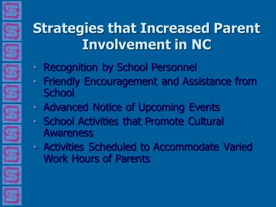Strategies that Increased Parent Involvement in NC Recognition by School Personnel Recognition by School Personnel Friendly Encouragement and Assistance from School Friendly Encouragement and Assistance from School Advanced Notice of Upcoming Events Advanced Notice of Upcoming Events School Activities that Promote Cultural Awareness School Activities that Promote Cultural Awareness Activities Scheduled to Accommodate Varied Work Hours of Parents Activities Scheduled to Accommodate Varied Work Hours of Parents