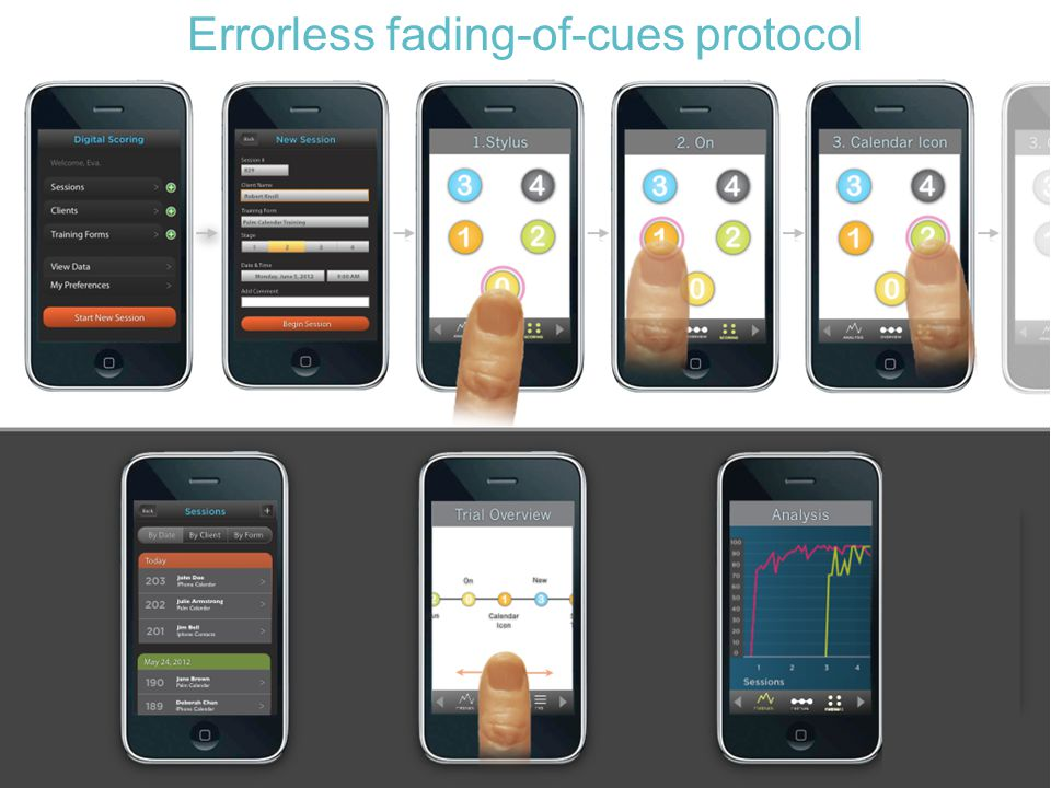 Errorless fading-of-cues protocol