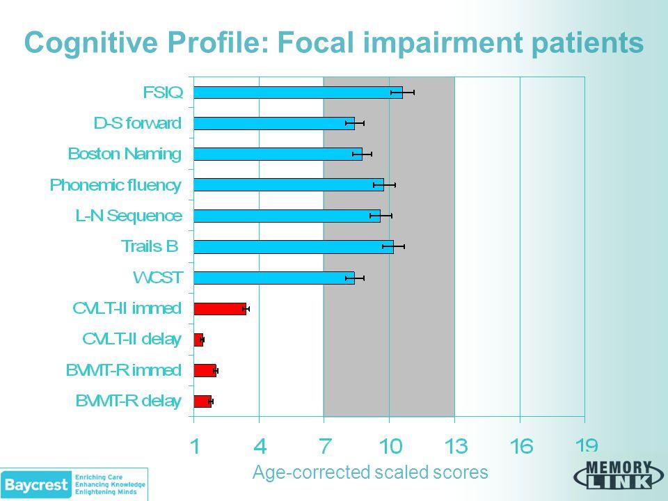 Cognitive Profile: Focal impairment patients Age-corrected scaled scores