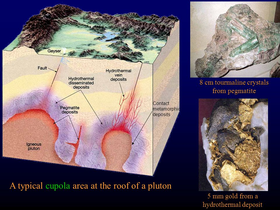 A typical cupola area at the roof of a pluton 8 cm tourmaline crystals from pegmatite 5 mm gold from a hydrothermal deposit Contact metamorphic deposi