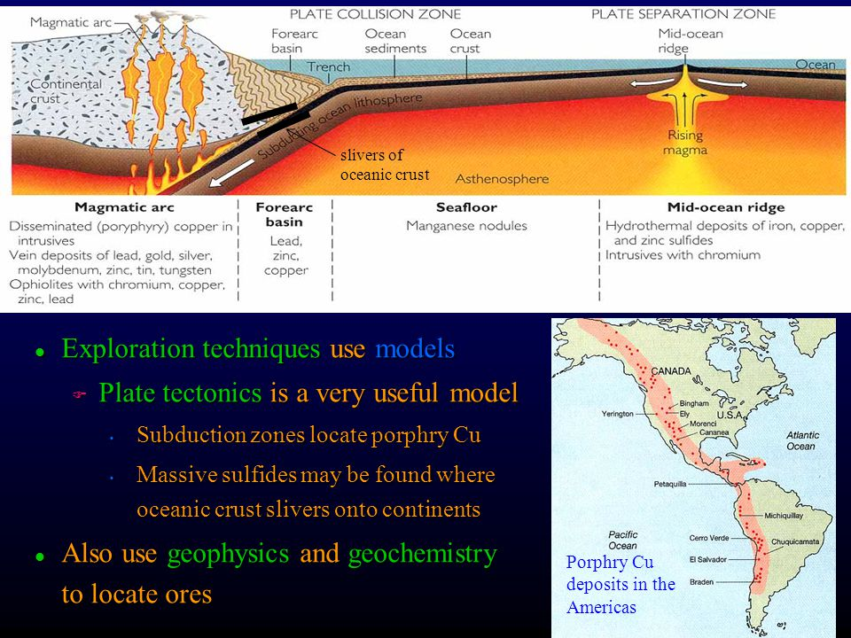 l Exploration techniques use models F Plate tectonics is a very useful model s Subduction zones locate porphry Cu s Massive sulfides may be found wher