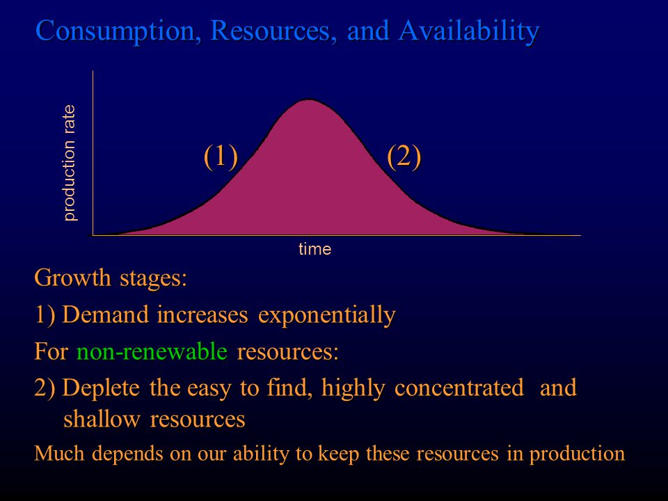 Consumption, Resources, and Availability Growth stages: 1) Demand increases exponentially For non-renewable resources: 2) Deplete the easy to find, hi