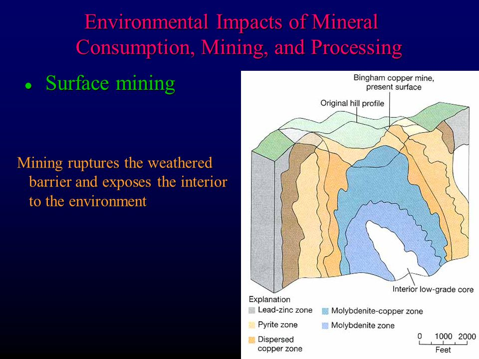 Environmental Impacts of Mineral Consumption, Mining, and Processing l Surface mining Mining ruptures the weathered barrier and exposes the interior t