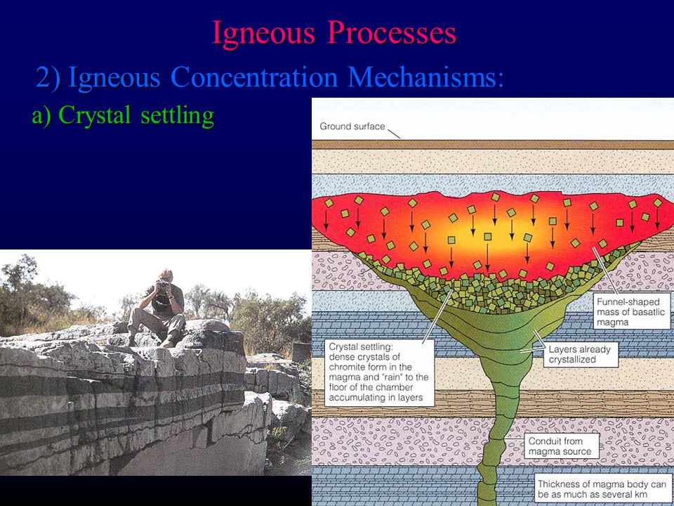 Igneous Processes 2) Igneous : 2) Igneous Concentration Mechanisms: a) Crystal settling