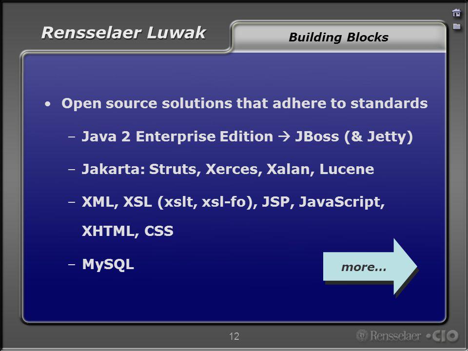 Rensselaer Luwak 12 Building Blocks Open source solutions that adhere to standards –Java 2 Enterprise Edition  JBoss (& Jetty) –Jakarta: Struts, Xerces, Xalan, Lucene –XML, XSL (xslt, xsl-fo), JSP, JavaScript, XHTML, CSS –MySQL more…