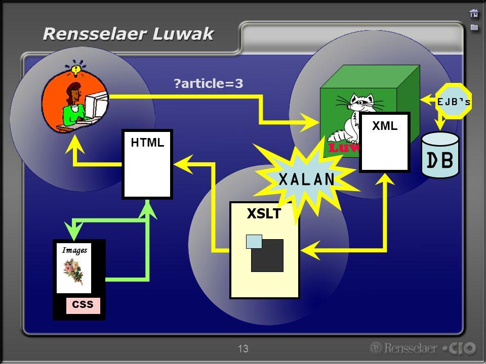 Rensselaer Luwak 13 Images CSS XSLT DB HTML XML EJB's article=3 XALAN