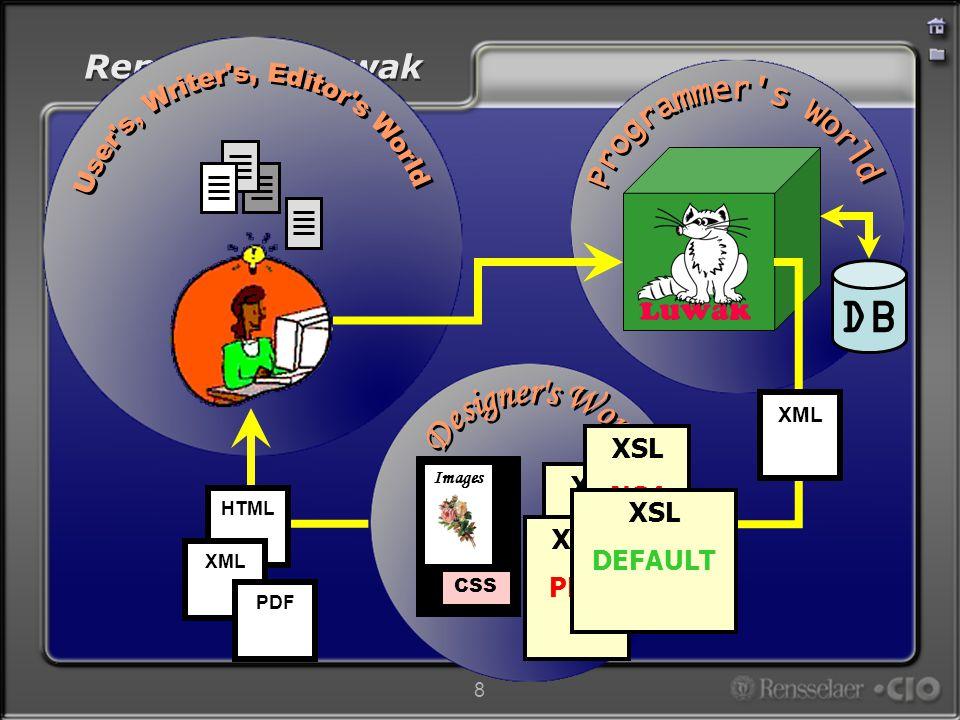 Rensselaer Luwak 8 Images CSS XSL DB XML HTML XML PDF XSL NS4 XSL PDA XSL DEFAULT