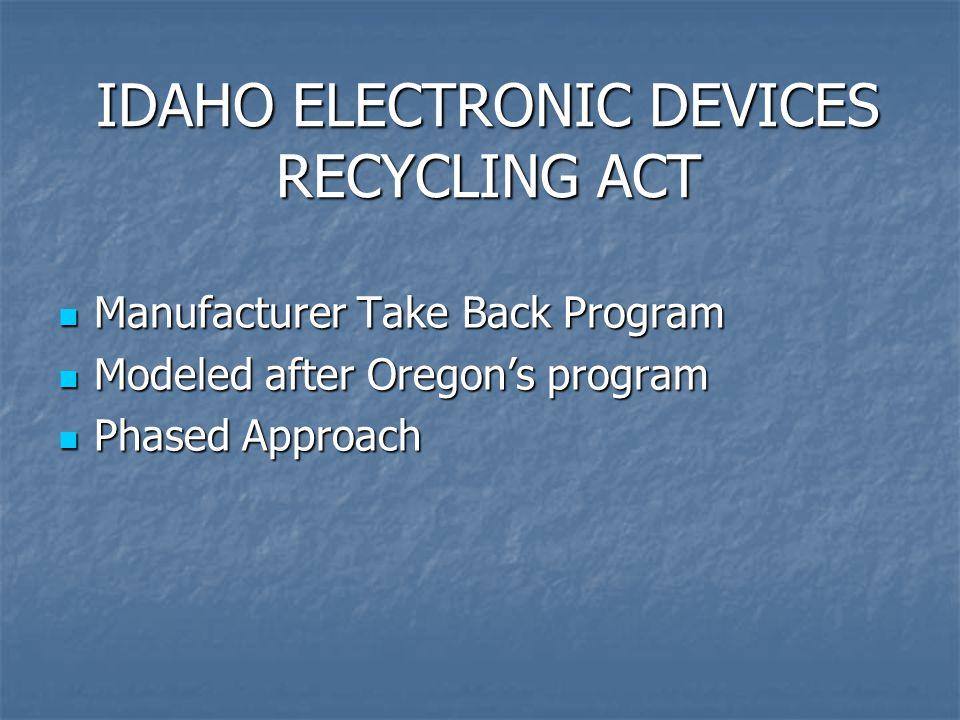 IDAHO ELECTRONIC DEVICES RECYCLING ACT Manufacturer Take Back Program Manufacturer Take Back Program Modeled after Oregon's program Modeled after Oreg