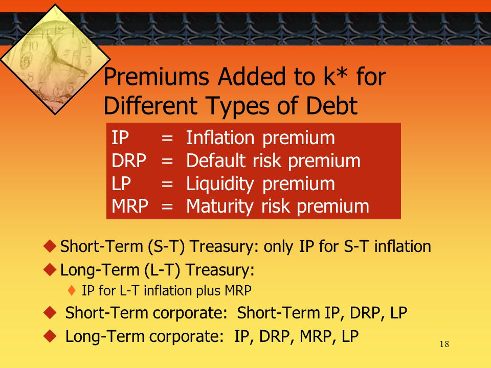 18 IP= Inflation premium DRP= Default risk premium LP= Liquidity premium MRP= Maturity risk premium Premiums Added to k* for Different Types of Debt  Short-Term (S-T) Treasury: only IP for S-T inflation  Long-Term (L-T) Treasury:  IP for L-T inflation plus MRP  Short-Term corporate: Short-Term IP, DRP, LP  Long-Term corporate: IP, DRP, MRP, LP