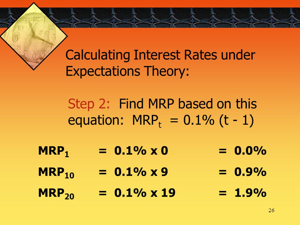 26 Step 2: Find MRP based on this equation: MRP t = 0.1% (t - 1) MRP 1 = 0.1% x 0= 0.0% MRP 10 = 0.1% x 9= 0.9% MRP 20 = 0.1% x 19= 1.9% Calculating Interest Rates under Expectations Theory: