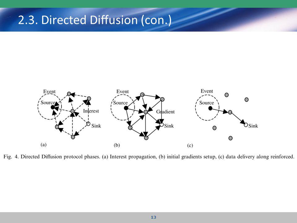 2.3. Directed Diffusion (con.) 13