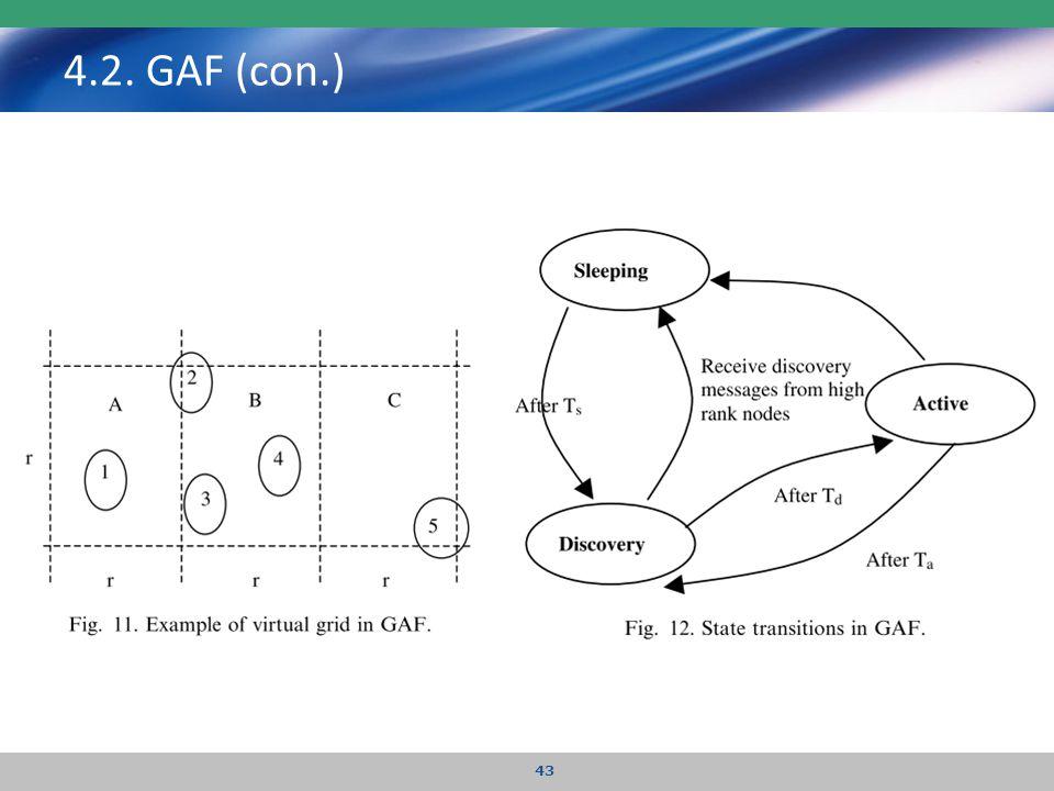 4.2. GAF (con.) 43