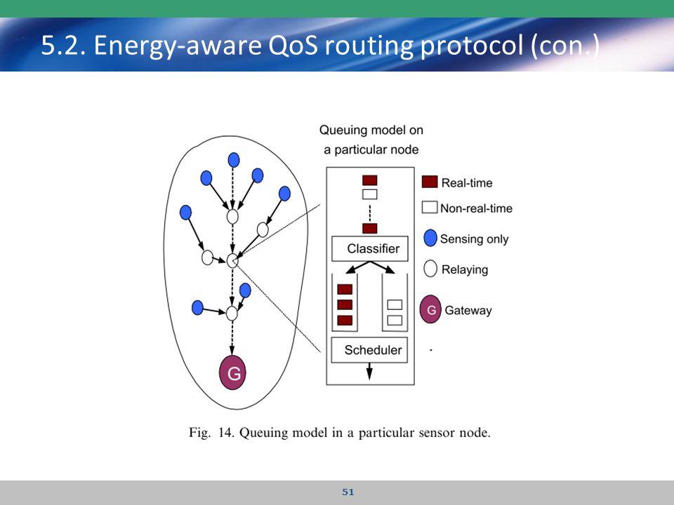 5.2. Energy-aware QoS routing protocol (con.) 51