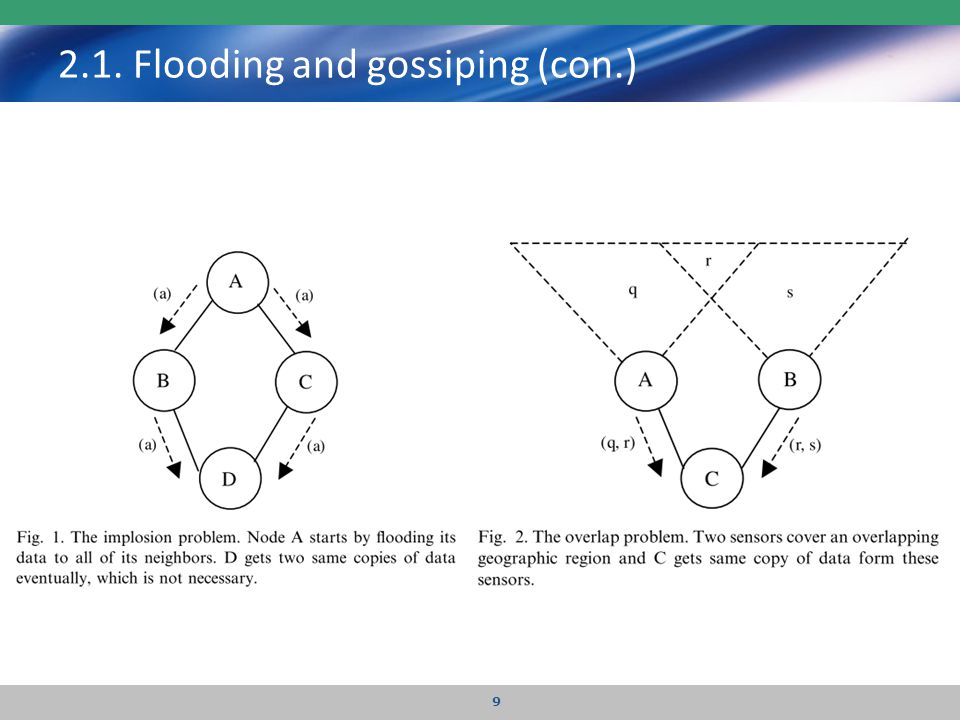 2.1. Flooding and gossiping (con.) 9