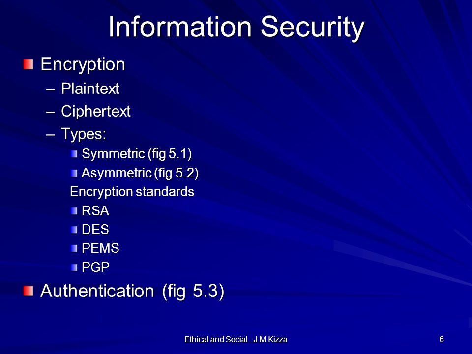 Ethical and Social...J.M.Kizza 6 Information Security Encryption –Plaintext –Ciphertext –Types: Symmetric (fig 5.1) Asymmetric (fig 5.2) Encryption st