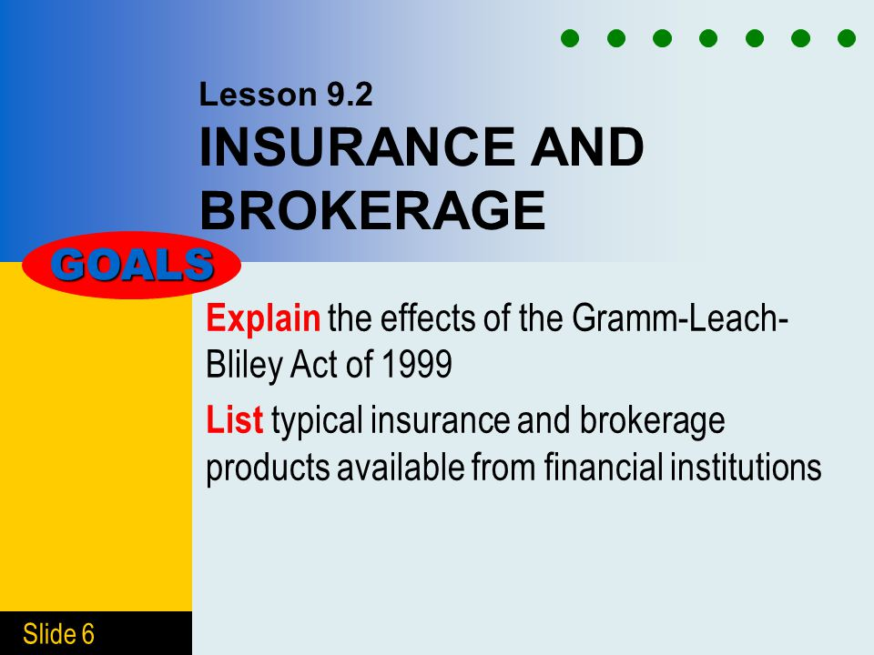 Slide 6 Lesson 9.2 INSURANCE AND BROKERAGE Explain the effects of the Gramm-Leach- Bliley Act of 1999 List typical insurance and brokerage products available from financial institutions GOALS