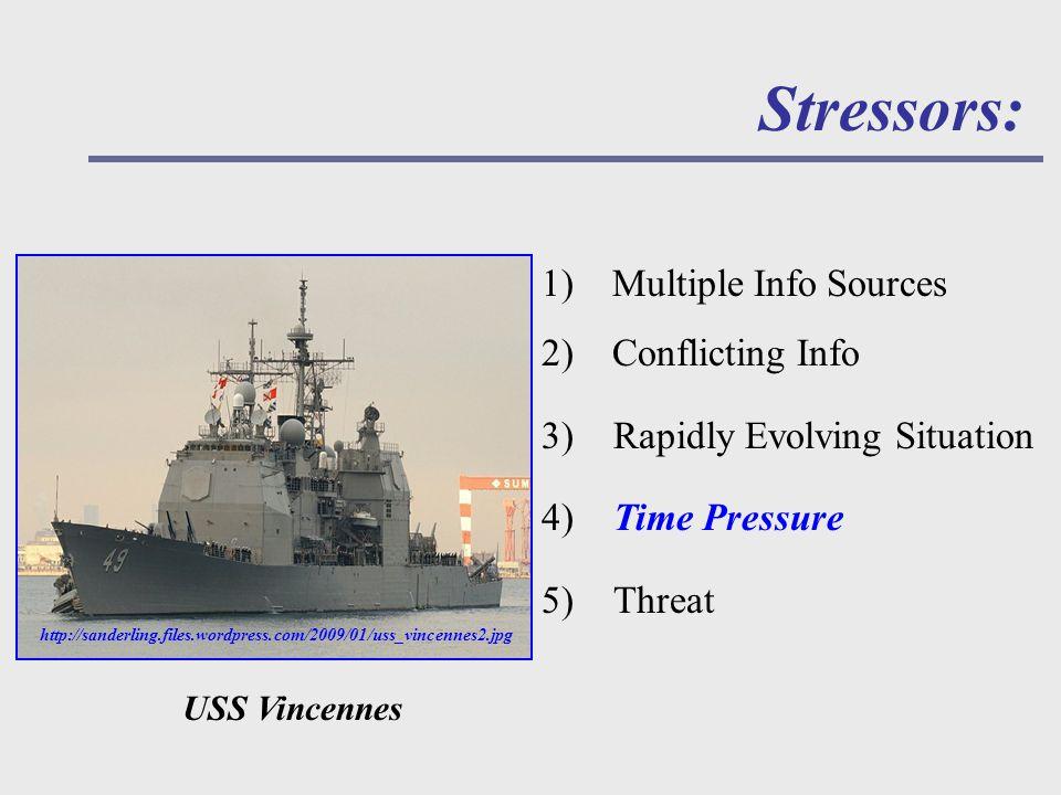 1)Multiple Info Sources 2)Conflicting Info Stressors: http://sanderling.files.wordpress.com/2009/01/uss_vincennes2.jpg USS Vincennes 3) Rapidly Evolving Situation 4) Time Pressure 5) Threat