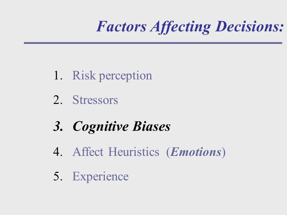 Factors Affecting Decisions: 1.Risk perception 2.Stressors 3.Cognitive Biases 4.Affect Heuristics (Emotions) 5.Experience