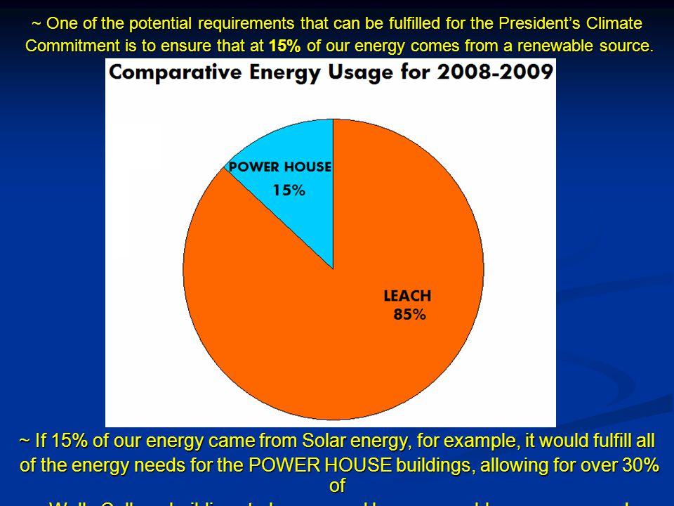 ~ One of the potential requirements that can be fulfilled for the President's Climate Commitment is to ensure that at 15% of our energy comes from a renewable source.