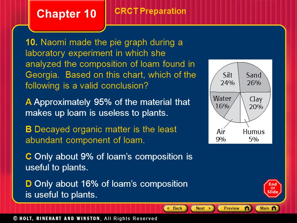 < BackNext >PreviewMain Chapter 10 CRCT Preparation 10. Naomi made the pie graph during a laboratory experiment in which she analyzed the composition