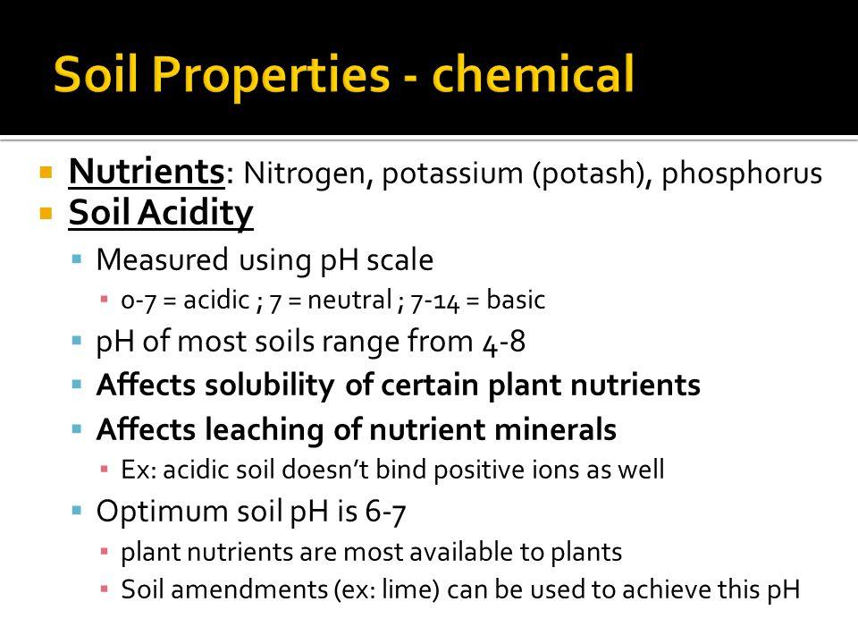  Nutrients: Nitrogen, potassium (potash), phosphorus  Soil Acidity  Measured using pH scale ▪ 0-7 = acidic ; 7 = neutral ; 7-14 = basic  pH of mos