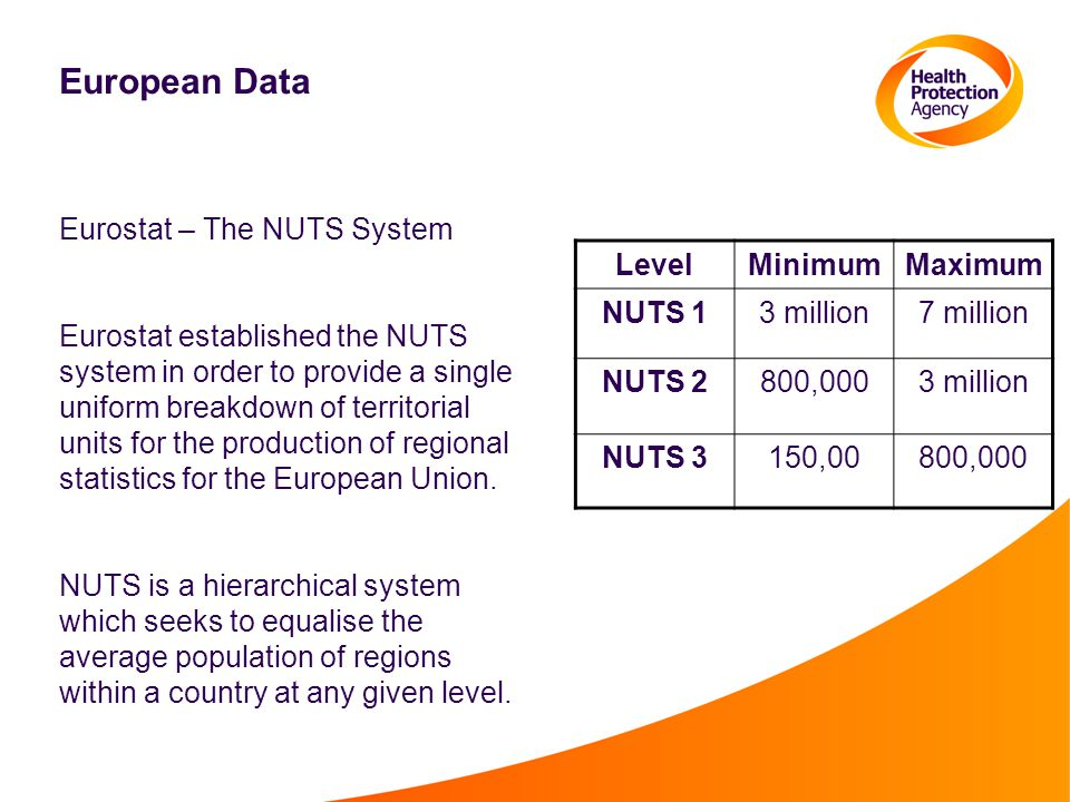 European Data Eurostat – The NUTS System Eurostat established the NUTS system in order to provide a single uniform breakdown of territorial units for the production of regional statistics for the European Union.