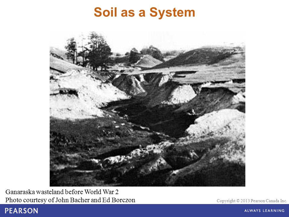 © 2010 Pearson Education Canada Copyright © 2013 Pearson Canada Inc. Soil as a System Ganaraska wasteland before World War 2 Photo courtesy of John Ba