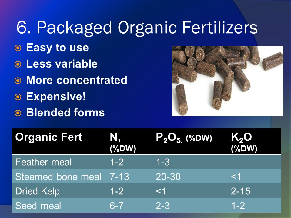 6. Packaged Organic Fertilizers  Easy to use  Less variable  More concentrated  Expensive.