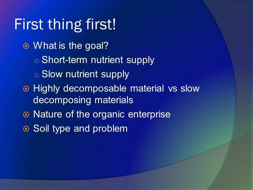 Building Soil OM 3-Strategies 1.Decrease losses 2.