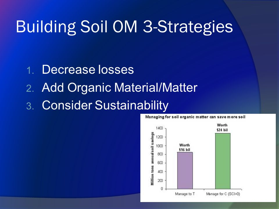 Building Soil OM 3-Strategies 1. Decrease losses 2.