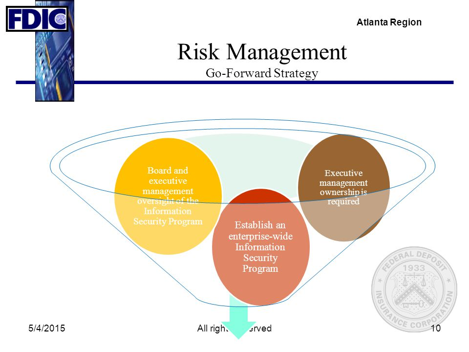 Atlanta Region 5/4/2015All rights reserved10 Risk Management Go-Forward Strategy Establish an enterprise-wide Information Security Program Board and e