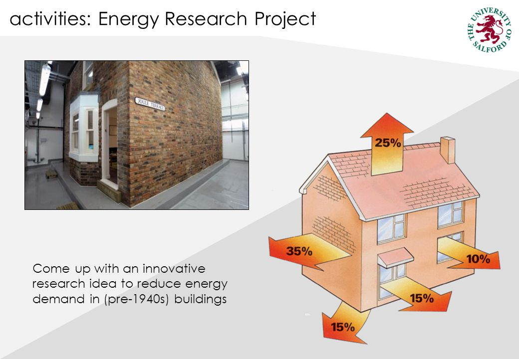 activities: Energy Research Project Come up with an innovative research idea to reduce energy demand in (pre-1940s) buildings