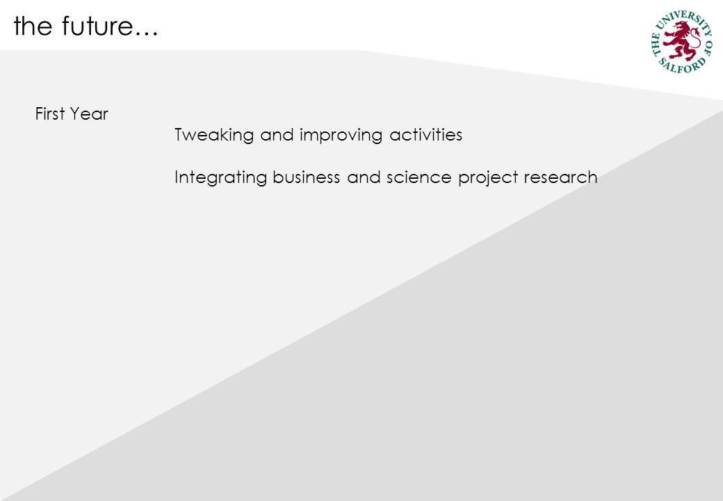 the future… First Year Tweaking and improving activities Integrating business and science project research