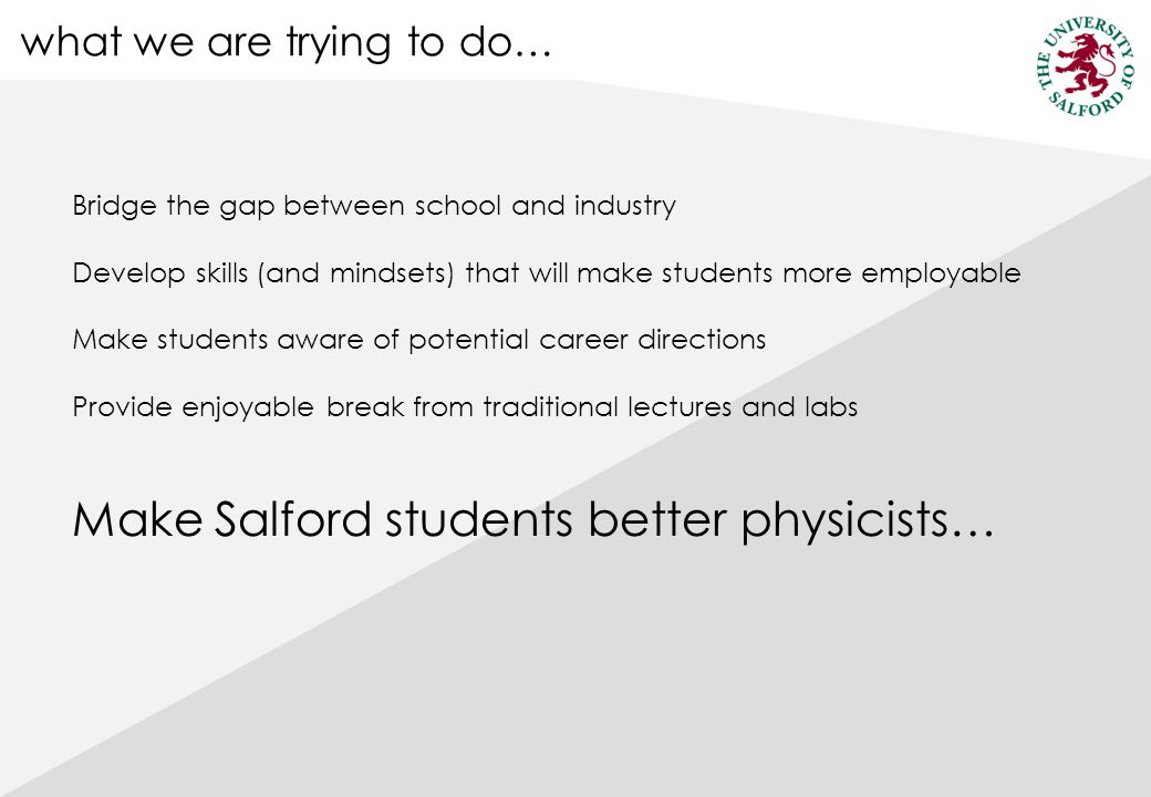 what we are trying to do… Bridge the gap between school and industry Develop skills (and mindsets) that will make students more employable Make students aware of potential career directions Provide enjoyable break from traditional lectures and labs Make Salford students better physicists…