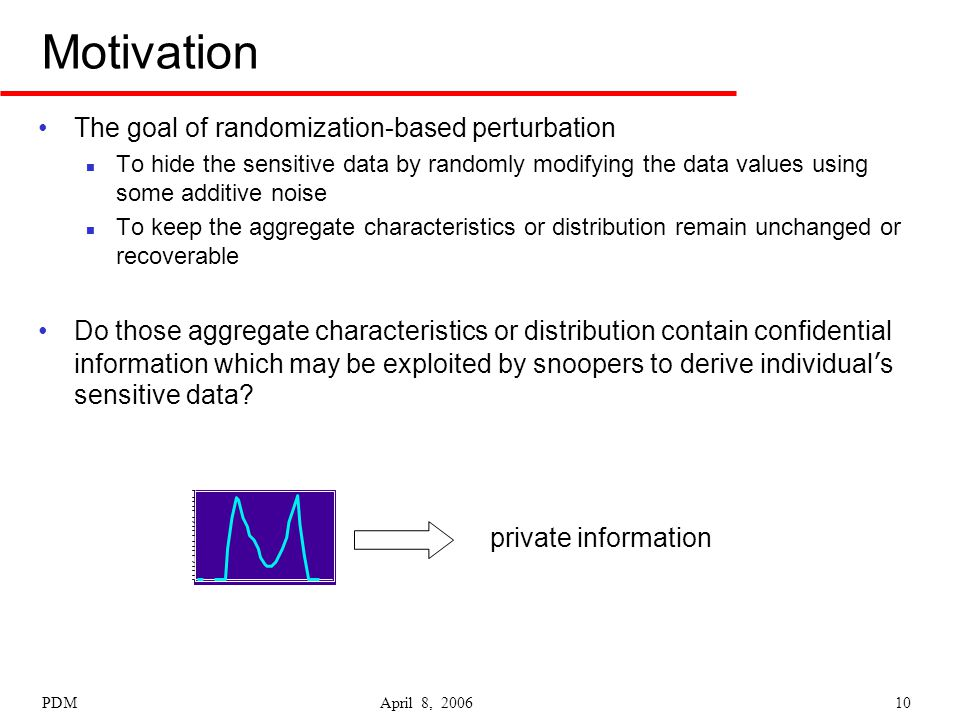 PDM April 8, 200610 Motivation The goal of randomization-based perturbation To hide the sensitive data by randomly modifying the data values using some additive noise To keep the aggregate characteristics or distribution remain unchanged or recoverable Do those aggregate characteristics or distribution contain confidential information which may be exploited by snoopers to derive individual ' s sensitive data.
