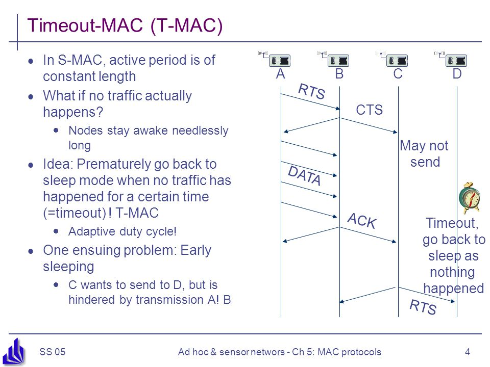 SS 05Ad hoc & sensor networs - Ch 5: MAC protocols4 Timeout-MAC (T-MAC)  In S-MAC, active period is of constant length  What if no traffic actually happens.