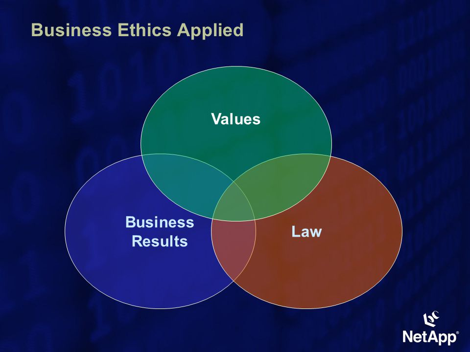 Business Ethics Applied Business Results Law Values
