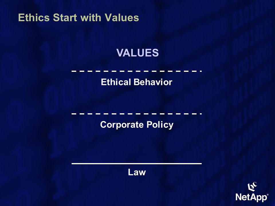 Ethics Start with Values Corporate Policy Law VALUES Ethical Behavior