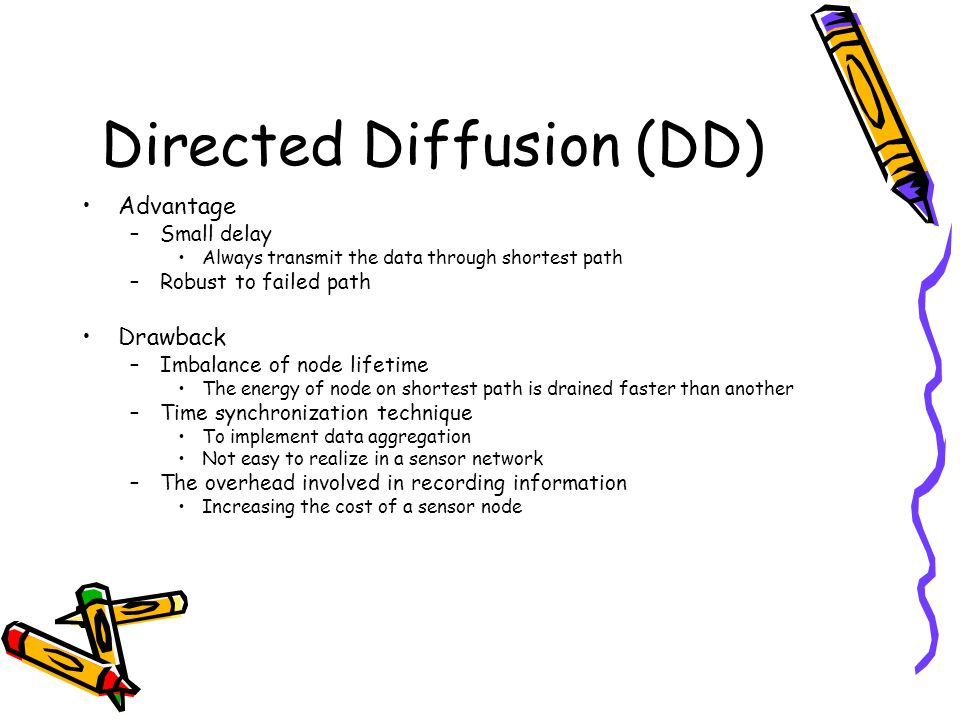 Directed Diffusion (DD) Advantage –Small delay Always transmit the data through shortest path –Robust to failed path Drawback –Imbalance of node lifetime The energy of node on shortest path is drained faster than another –Time synchronization technique To implement data aggregation Not easy to realize in a sensor network –The overhead involved in recording information Increasing the cost of a sensor node