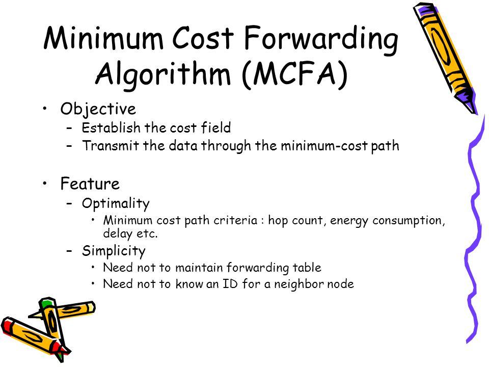 Minimum Cost Forwarding Algorithm (MCFA) Objective –Establish the cost field –Transmit the data through the minimum-cost path Feature –Optimality Minimum cost path criteria : hop count, energy consumption, delay etc.