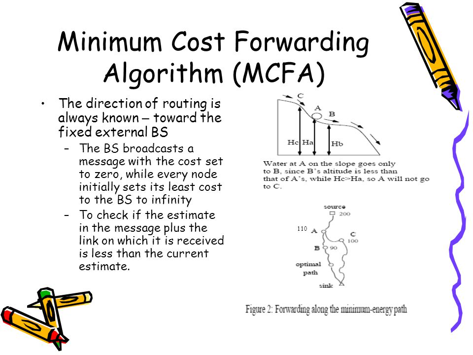 Minimum Cost Forwarding Algorithm (MCFA) The direction of routing is always known – toward the fixed external BS –The BS broadcasts a message with the cost set to zero, while every node initially sets its least cost to the BS to infinity –To check if the estimate in the message plus the link on which it is received is less than the current estimate.