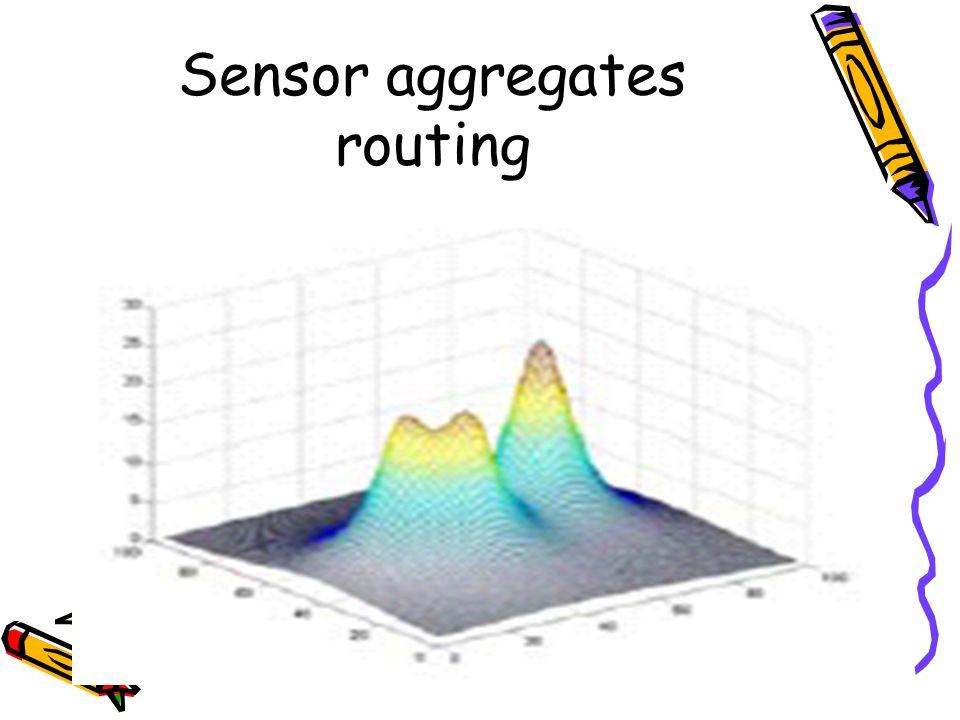 Sensor aggregates routing