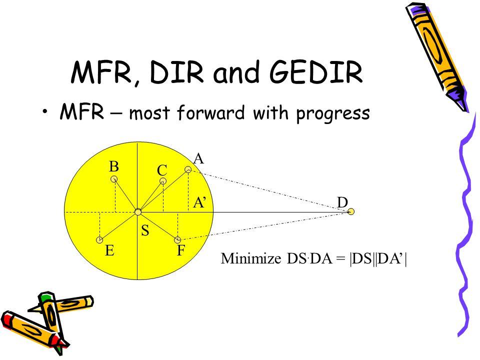 MFR, DIR and GEDIR MFR – most forward with progress A B C D EF S Minimize DS. DA = |DS||DA'| A'