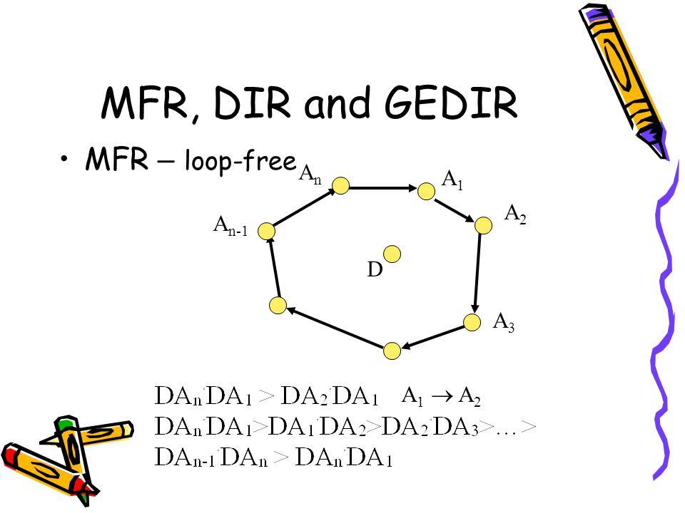 MFR, DIR and GEDIR MFR – loop-free A 1  A 2 D AnAn A n-1 A3A3 A2A2 A1A1