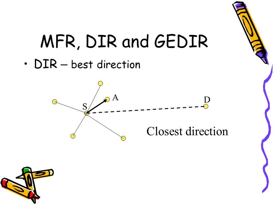 MFR, DIR and GEDIR DIR – best direction S D A Closest direction