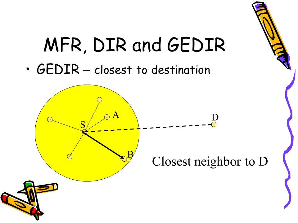MFR, DIR and GEDIR GEDIR – closest to destination S D A B Closest neighbor to D