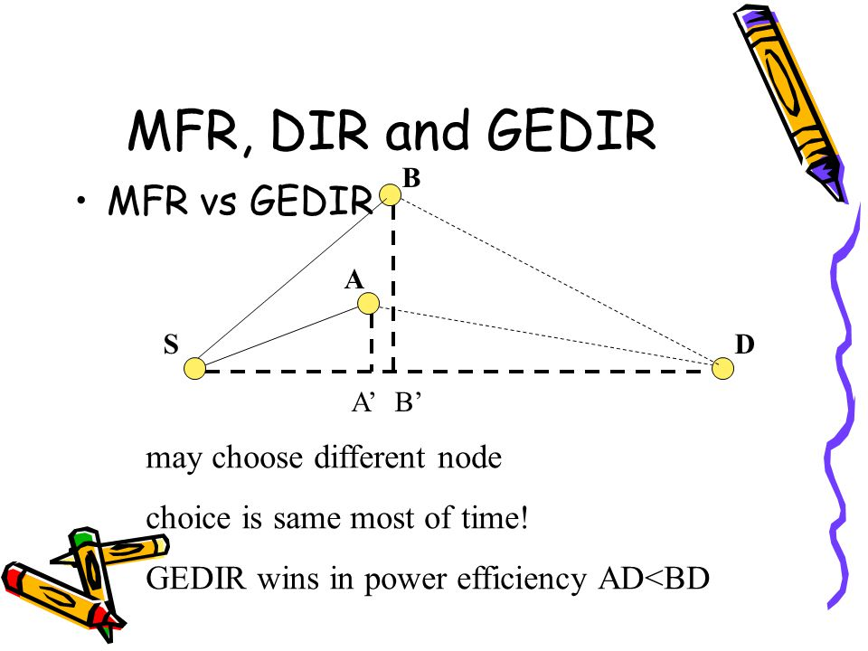 MFR, DIR and GEDIR MFR vs GEDIR D B A' A S B' may choose different node choice is same most of time.
