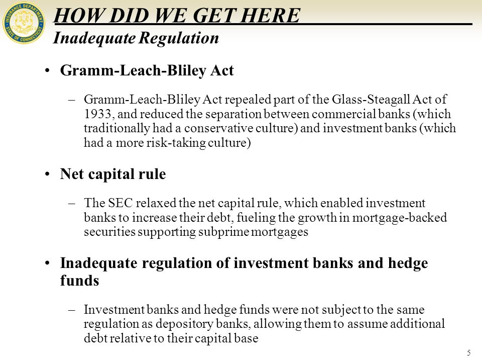 5 HOW DID WE GET HERE Gramm-Leach-Bliley Act –Gramm-Leach-Bliley Act repealed part of the Glass-Steagall Act of 1933, and reduced the separation between commercial banks (which traditionally had a conservative culture) and investment banks (which had a more risk-taking culture) Net capital rule –The SEC relaxed the net capital rule, which enabled investment banks to increase their debt, fueling the growth in mortgage-backed securities supporting subprime mortgages Inadequate regulation of investment banks and hedge funds –Investment banks and hedge funds were not subject to the same regulation as depository banks, allowing them to assume additional debt relative to their capital base Inadequate Regulation